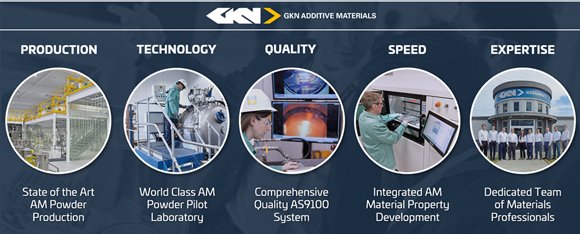 GKN Additive to form new Materials and Components divisions