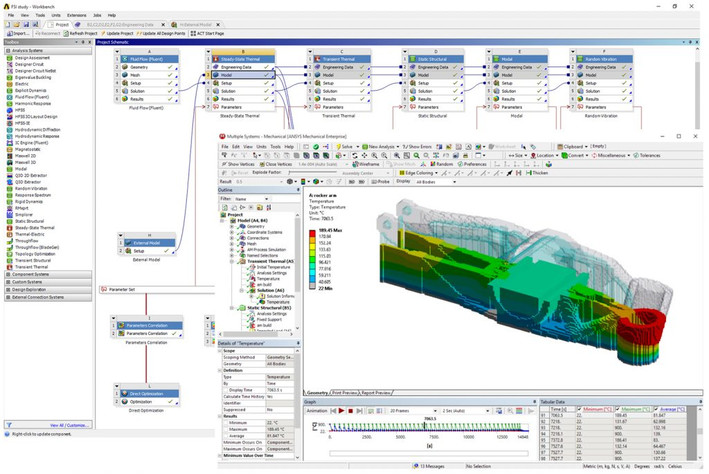 Metal Additive Manufacturing: A simulation provider's perspective