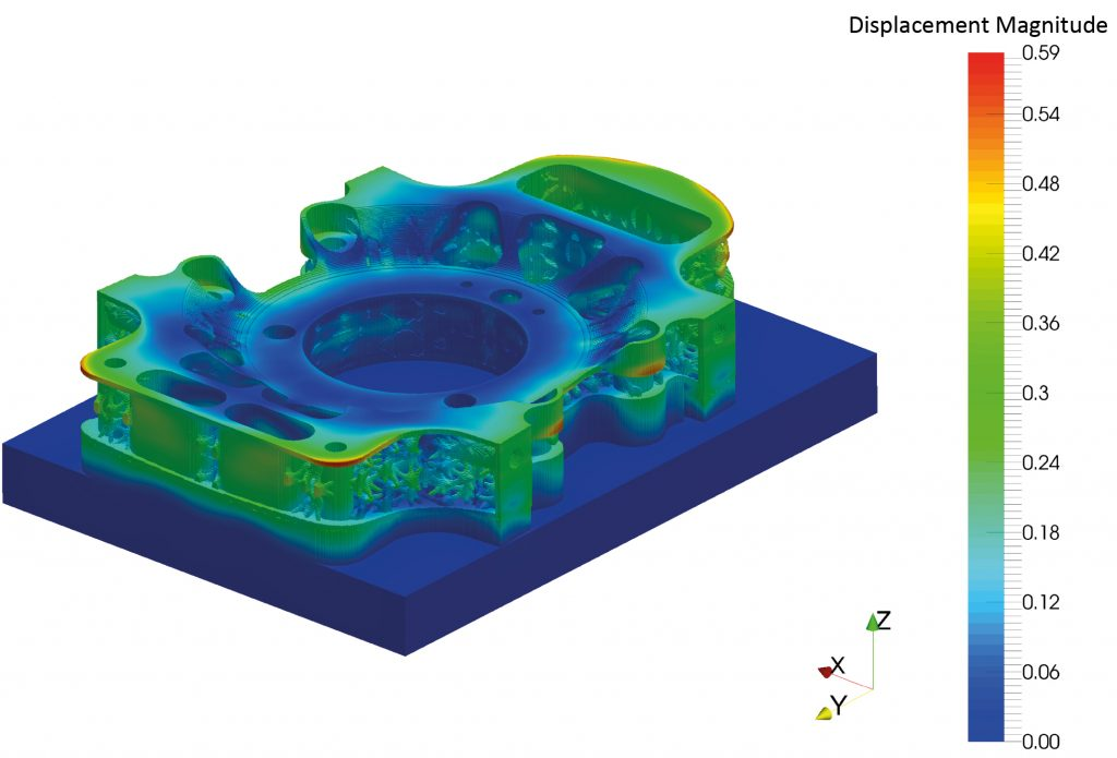 Distortion in metal Additive Manufacturing: Modelling and mitigation