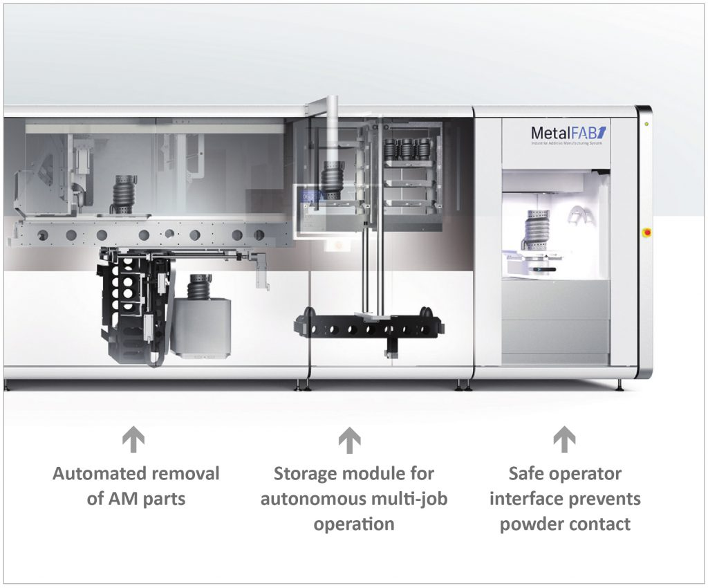 The challenges of metal powder removal: Managing risk, productivity and quality
