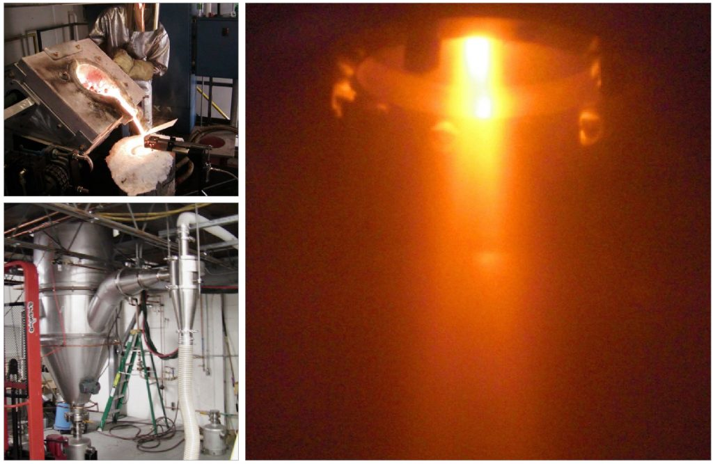 An introduction to metal powders for AM: Manufacturing processes and properties