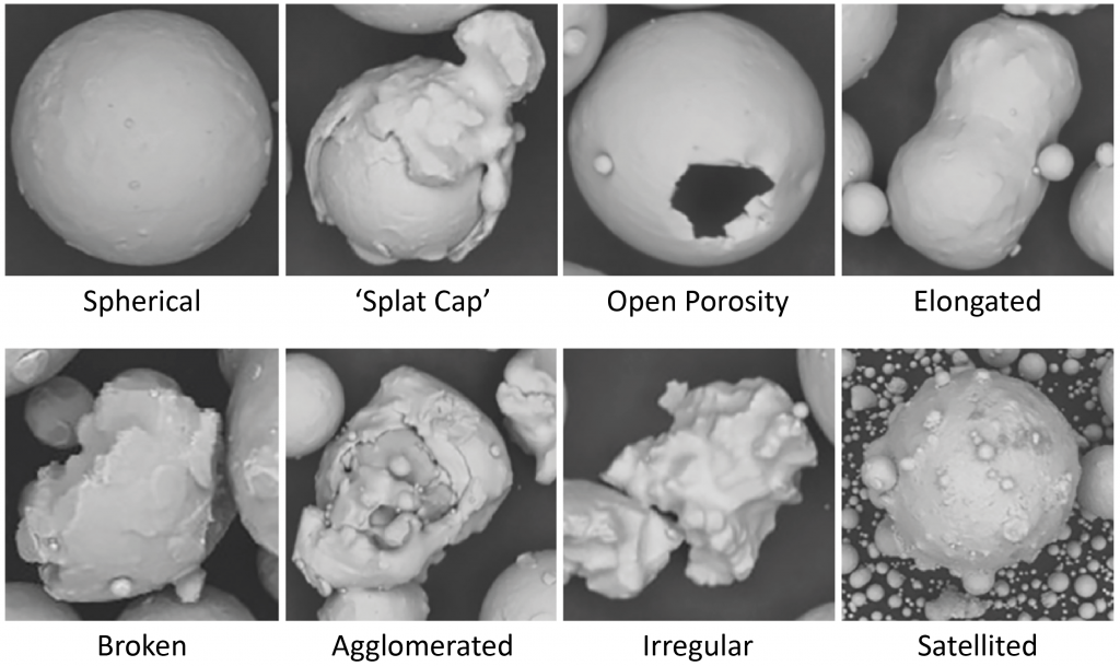 Beyond particle size: Exploring the influence of particle shape on metal powder performance