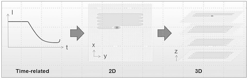 Concept Laser's QMmeltpool 3D: In-situ quality assurance with real-time monitoring down to the micron level
