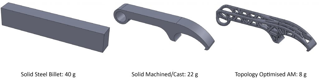 The science behind a basic consumer product: Bottle openers by metal Additive Manufacturing